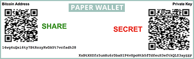 Paper wallet example